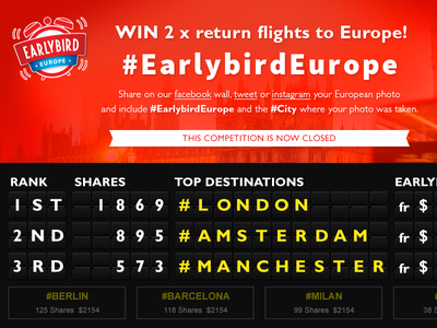 #Earlybird Europe SNS Competition
