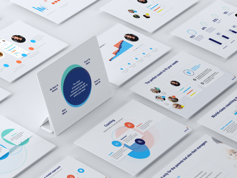 BetterUp - Communication Design content strategy marketing brand identity graphic design layout design communication design presentation