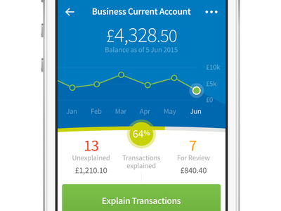 A few more parked banking ideas ui money banking mobile freeagent