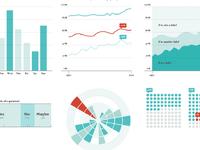 Data visualisation styles