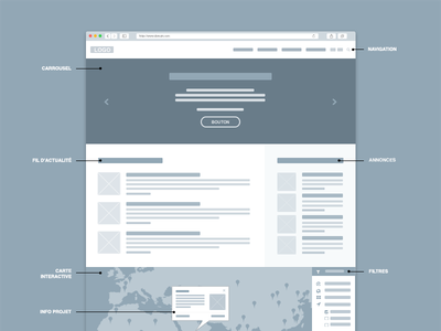 Wireframing - Homepage footer header layout mockup wireframes ux ui homepage wireframing