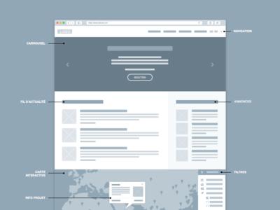 Wireframing - Homepage