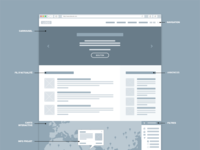 Wireframing - Homepage