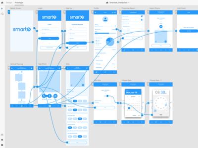 Smarteat - Mobile App Screen Interactions