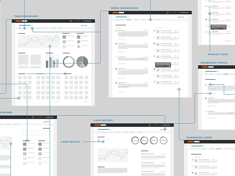 Moderation Dashboard Wireframes spiceworks moderation dashboard wireframes data visualization ux user experience