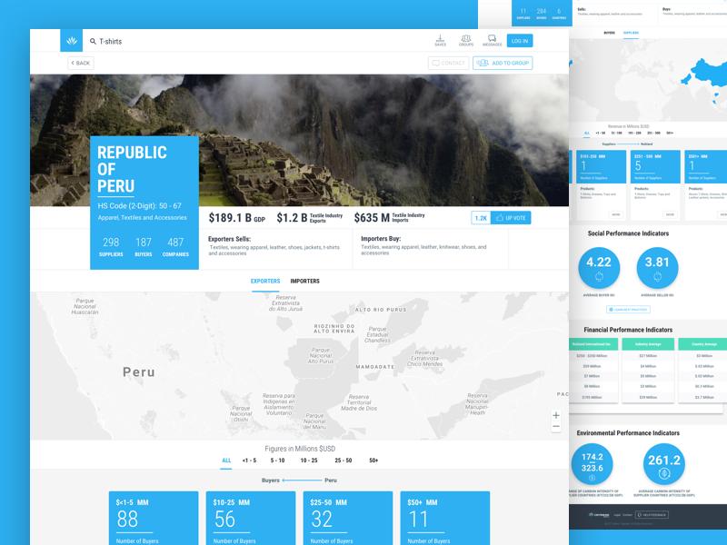World Bank modern blue world bank peru country profile dashboard ui
