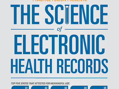 The Science of Electronic Health Records infographic