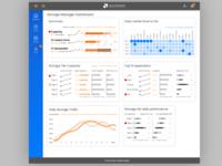 Cloud Application Dashboard UI Design