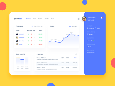 Analytics Chart (Daily UI #018) dailyui018 chart dashboard daily ui dailyui ux design ui design