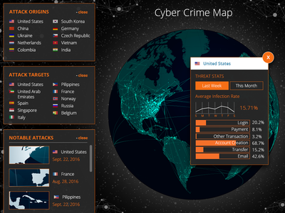 Interactive Cyber Crime Map web design data charts analytics graph map ui ux user interface