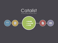 Catalist - Announcement page