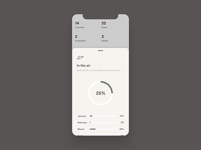 Datatrip — Statistics mobile traveling travel app uxui ux statistics data viz data visualization travel datatrip