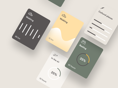 Datatrip — Statistic Cards mobile traveling travel app ux  ui uxui ux statistics data data visualization travel datatrip