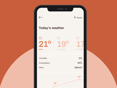 Weather App forecast weather forecast weather app rain sun precipitation weather user interface ux ui app uiux design app design daily challenge daily ui daily
