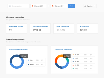 Dashboard table date filter stats graph dashboard
