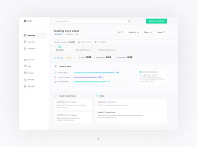 💫 MeetPolka dashboard data graph product saas dashboard design flat clean simple ux ui