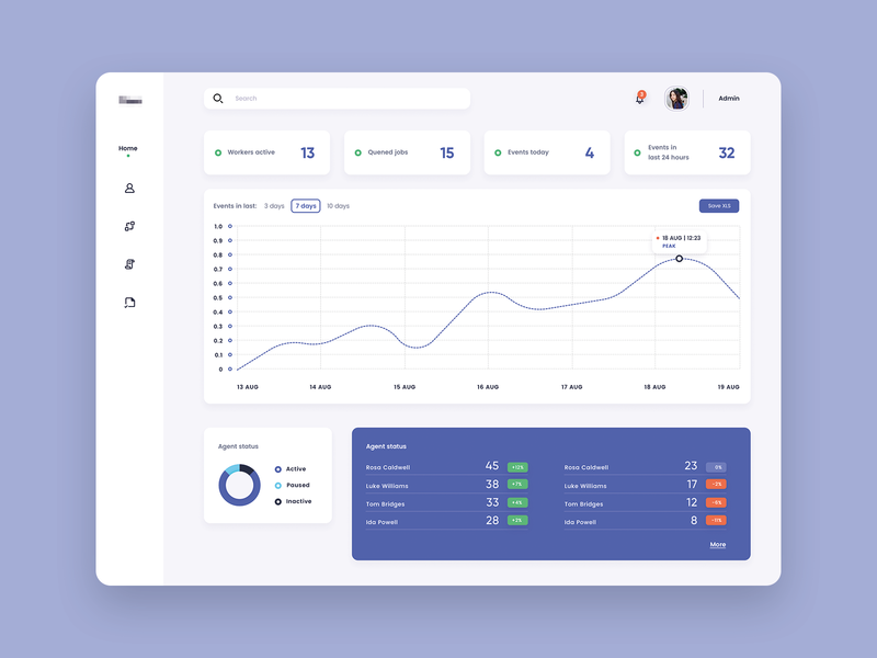 👔 numbers table chart blue design app dashboard clean flat simple ux ui