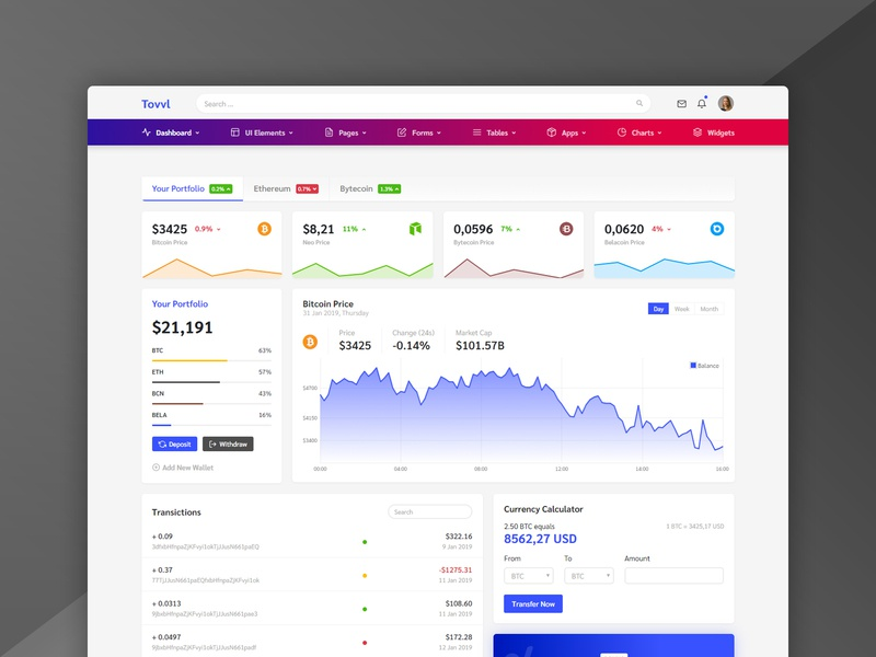 Tovvl Admin - Crypto by UICod on Dribbble