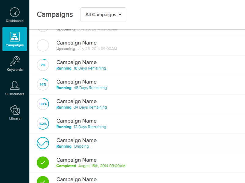 New Gocella Campaigns Collection gocella collection list progress campaign status