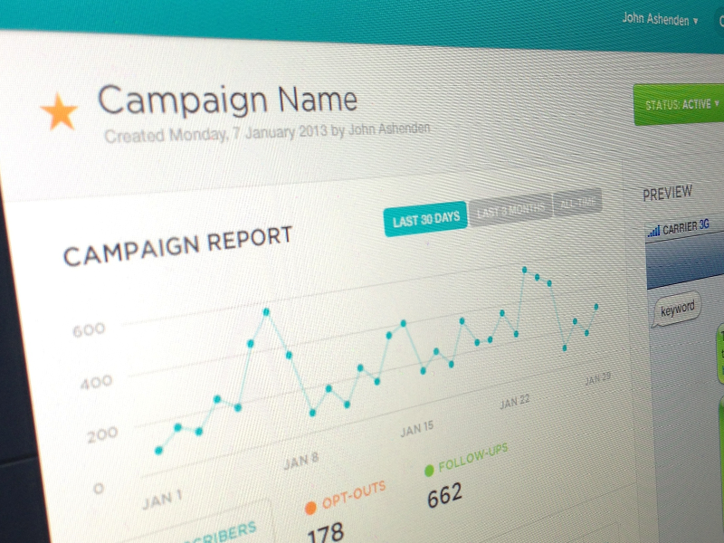 Gocella Campaign Detail View gocella teal app ui ux interface menu icons chart graph lines