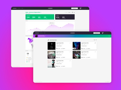 Dashboard for Musician App