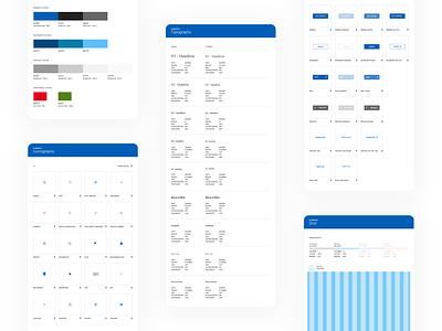 BCBST Design System grid