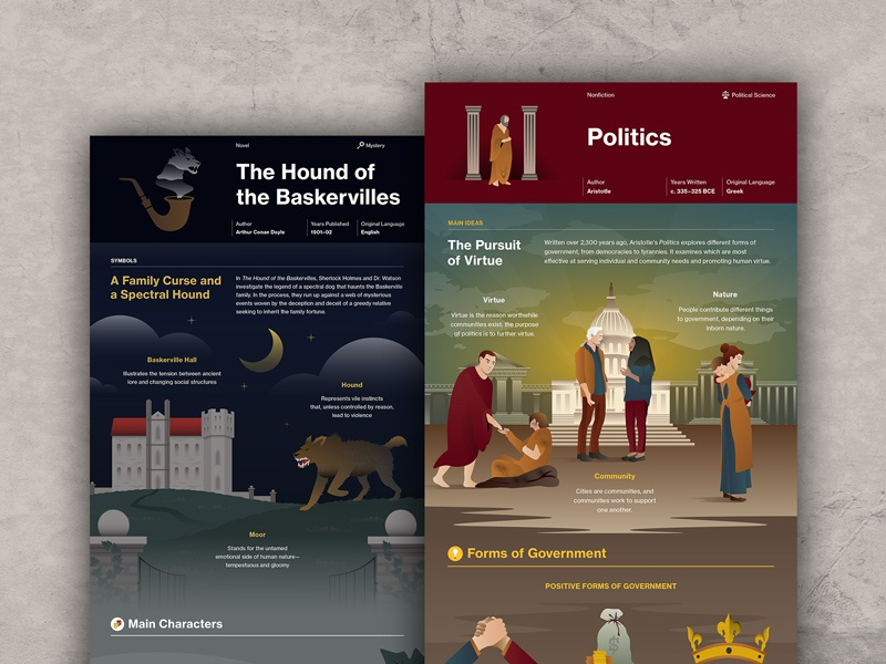 Course Hero Series books course hero series education study guide book design flat vector illustrator illustration infographic