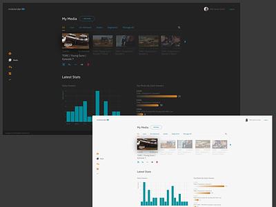 Dark UI Admin Vs Light UI Admin video media light ui dark ui dashboard admin