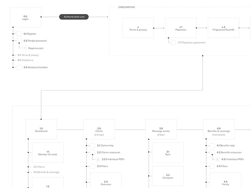 App Product Map By Slayter