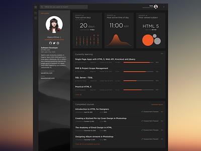 Pluralsight User Profile ui ux bio charts profile