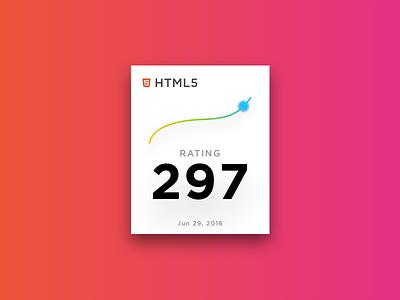 Pluralsight Skill Rating android ios web app card score skill ui ux pluralsight