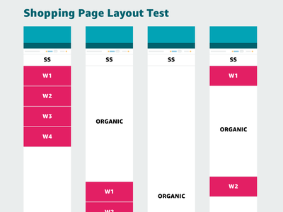 Layout Test wireframe usertesting layout concept