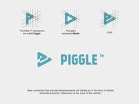 Piggle  | Logo Concept