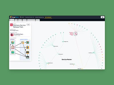 SurgeMaker · Radial Tree Data Viz dataviz graph enterprise data dashboard chart