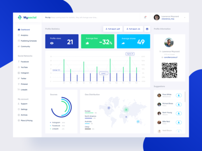 Social Analytics Web App