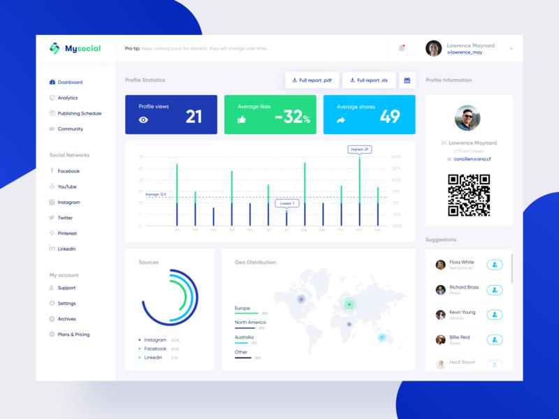 Social Analytics Web App pattern metrics social pr socialmedia social media social graphs data typography app web design webdesign analytic platform analytic app ui ux product design design