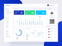Social Analytics Web App