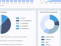 Sneak Peek of Analytics Dashboard