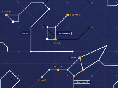 Sky Map Infographic stars vector sky infographic