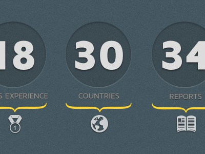 Infographic freebie free psd infographic