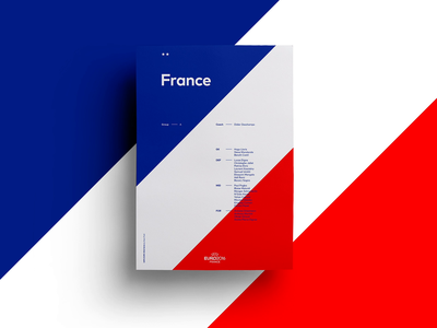 Euro 2016 Revisited graphic design euro 2020 euro 2016 championships soccer football european country flags minimalist design minimalist poster minimalism geometric art posters poster design typographic design geometric branding illustration design