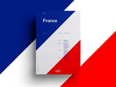 UEFA EURO 2016 Poster Series europe country soccer football print pattern geometric minimalist graphic design poster