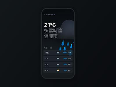 天氣應用程式概念設計 design concept app ui