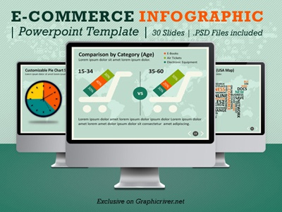 ecommerce infographic powerpoint templatehatem khelifi - dribbble, Presentation templates