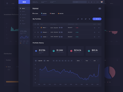 All Crypto Exchanges - Website Design accent list card graph theme dark website dashboard crypto