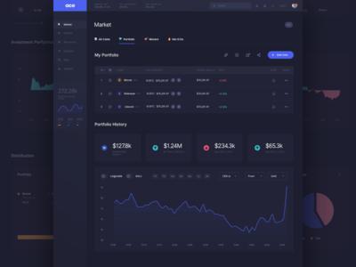 All Crypto Exchanges - Website Design