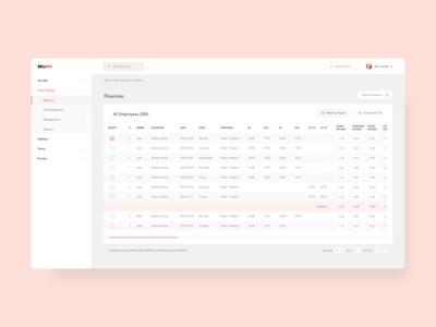 Sellmo Dashboard - Finances Page