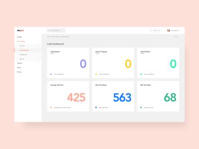 Sellmo Dashboard - Calls Dashboard