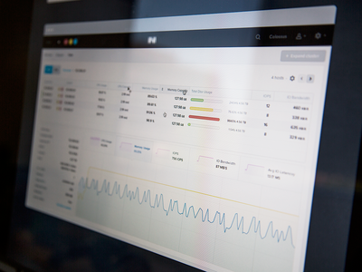 Analytics Dashboard sub page analytics dashboard clean white data curves product ui ux