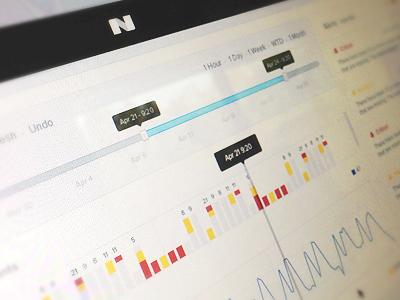 Analysis ui interface node.js video clean flat analytics data cluster convergence